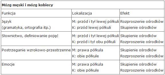 """Źródło: """"Encyklopedia zdrowia"""", tom II, Wydawnictwo Naukowe PWN, Warszawa 2000"""