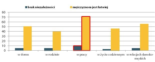 PL_dzienkobiet_2012