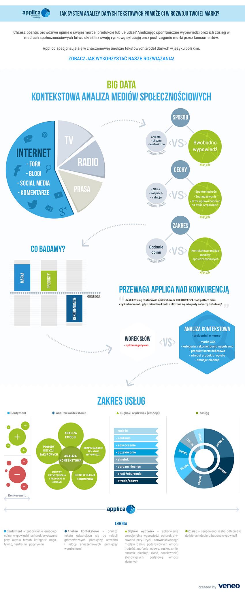 infografika1mb