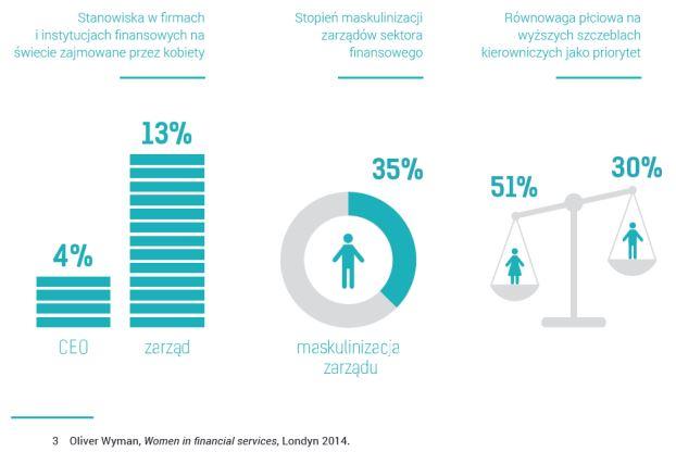 kobietywfinansach